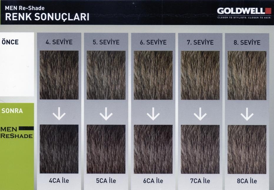 goldwell закрашивание седины, палитра Goldwell, седина волос краска купить
