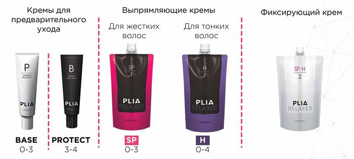 Lebel PLIA Молекулярное моделирование волос купить