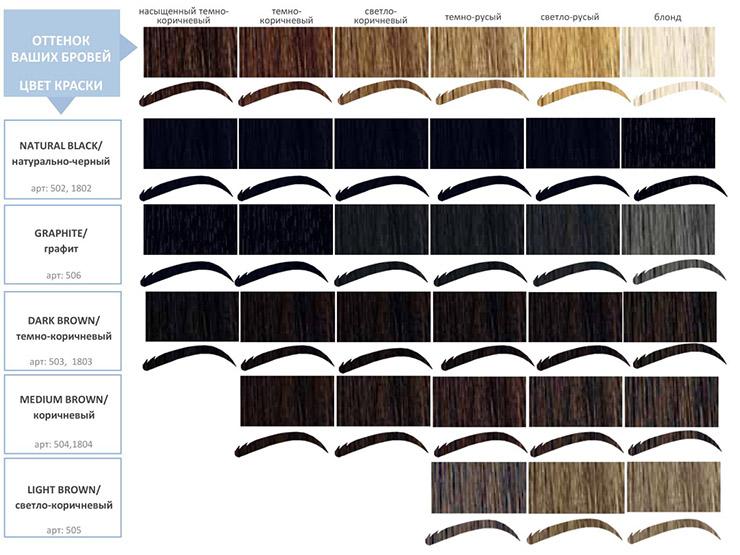 Краска-хна в капсулах для ресниц и бровей