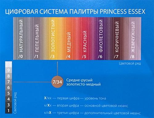 princess essex, принцесса эстель, princess essex купить