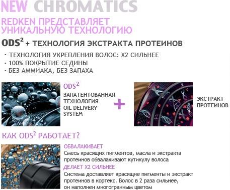 Redken chromatics краска для волос без аммиака