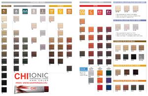 Жидкая краска для волос chi ionic