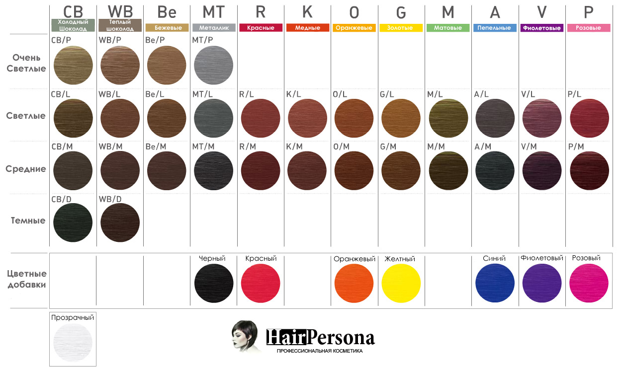 Эстель Эссекс, палитра | Краски| Ваши волосы