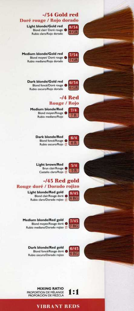 Wella Kp Color Chart Rebellions
